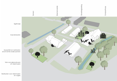 Natuurinclusief plangebied Klapstraat Westervoort